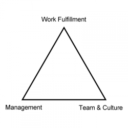 JobSatisfactionTriangle_BLOG